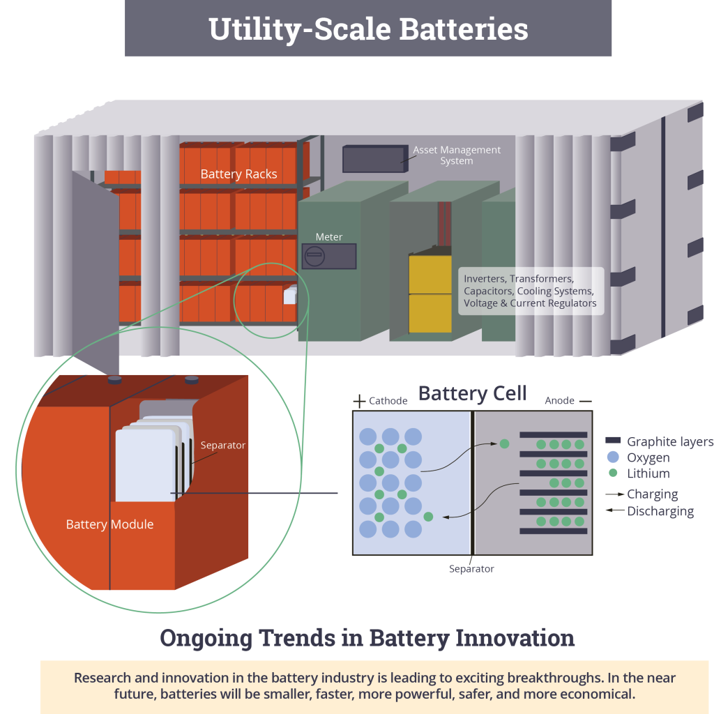 Utility-Scale-Battery-web