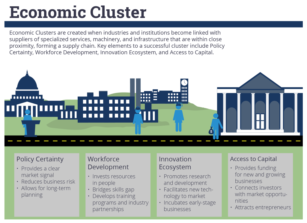 eco-cluster